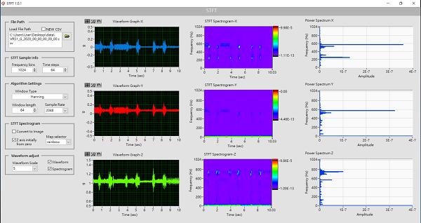 振動感測分析軟體介面即時掌握設備異常狀況