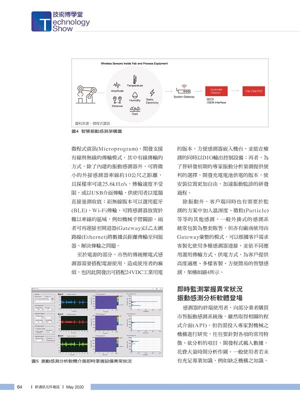 【新通訊】即時AI振動分析預知機械故障,智慧感測守護半導體產線