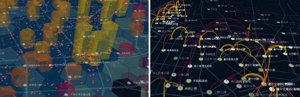 微程式透過 Kepler.gl 視覺化軟體分析場站熱點